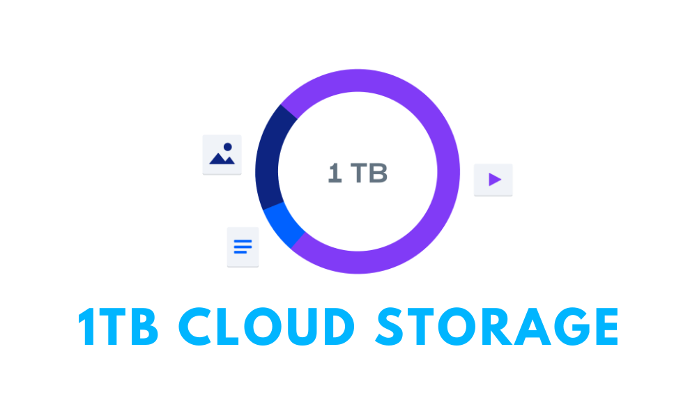 1TB Cloud Storage