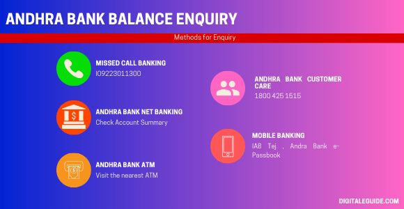andhra bank balance enquiry
